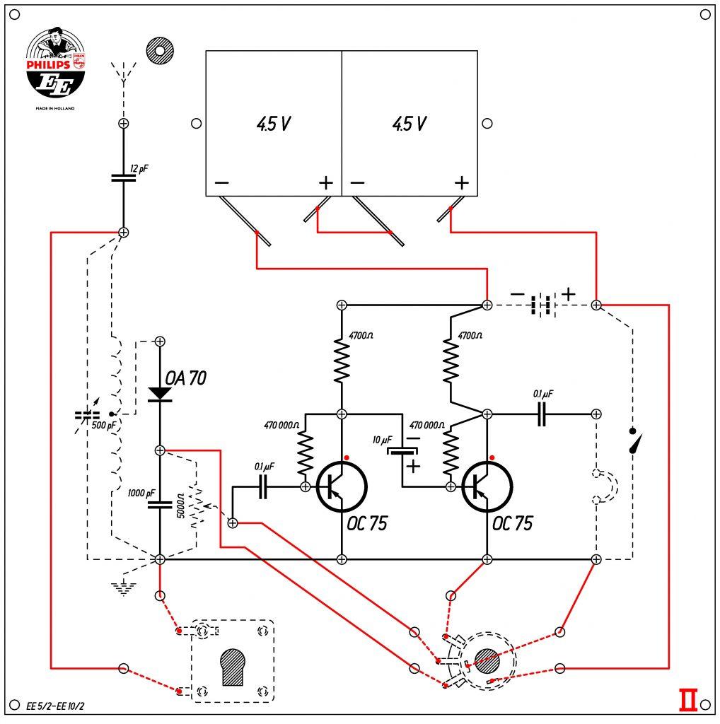 EE5 EE10 information updated